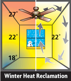 Using a ceiling fan in winter aloadofball Images